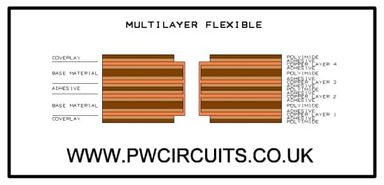 Flexi and Flexi Rigid – P W  Circuits Ltd
