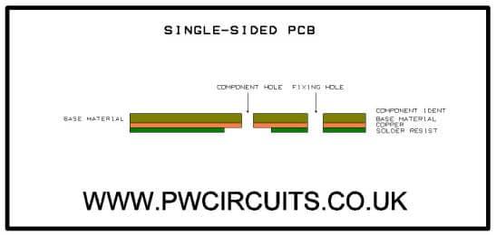 double    single sided  u2013 p w  circuits ltd